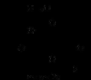 Koolhydraat van de week: maltodextrine